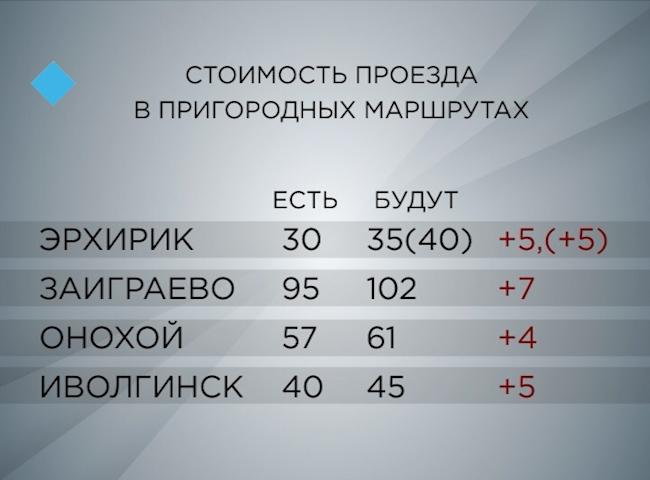 Видео голые новости россии
